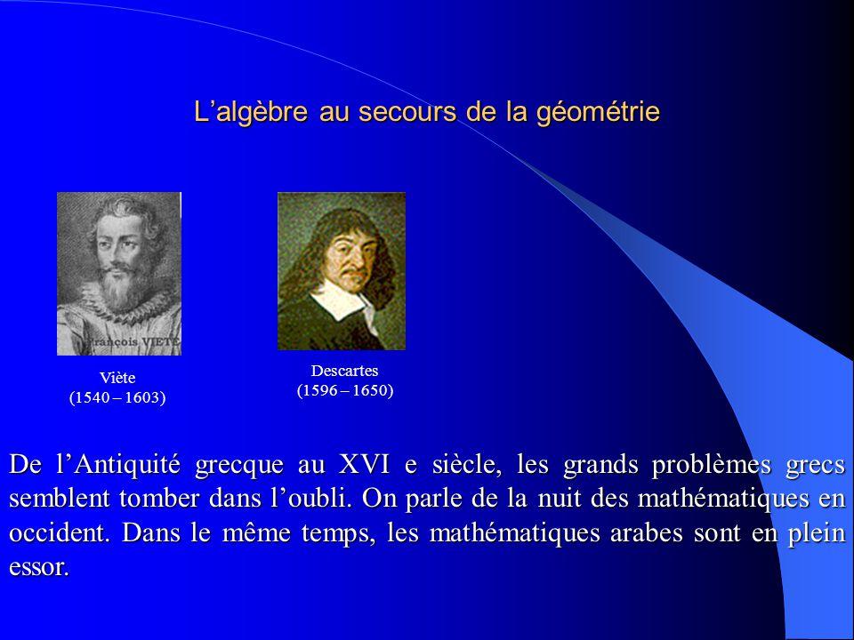 Lalgèbre au secours de la géométrie Descartes (1596 – 1650) Viète (1540 – 1603) De lAntiquité grecque au XVI e siècle, les grands problèmes grecs semb