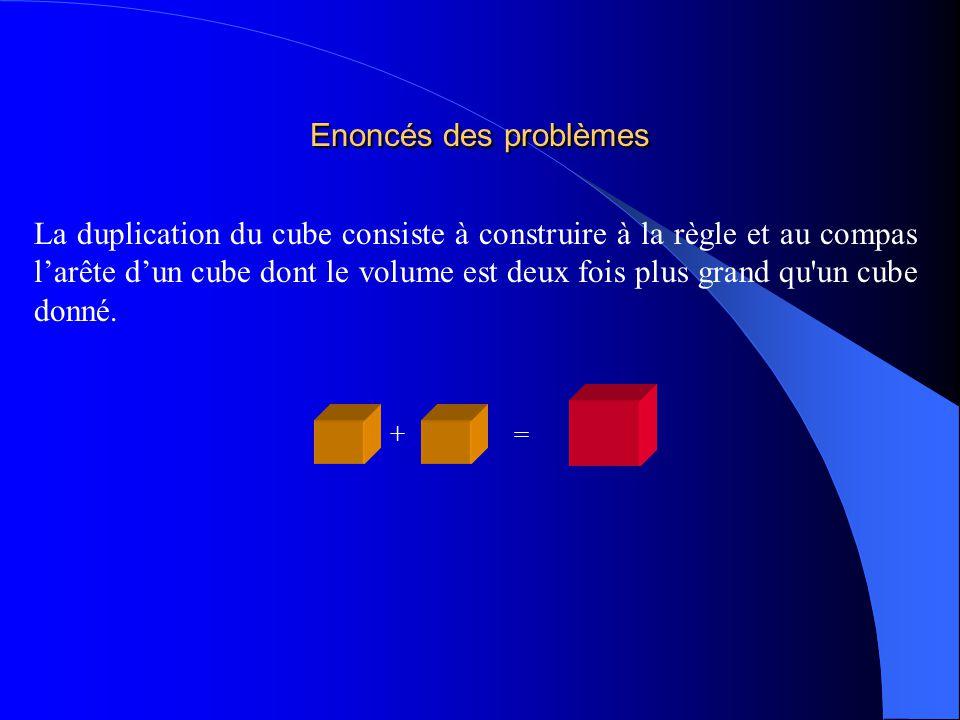 Enoncés des problèmes La duplication du cube consiste à construire à la règle et au compas larête dun cube dont le volume est deux fois plus grand qu'