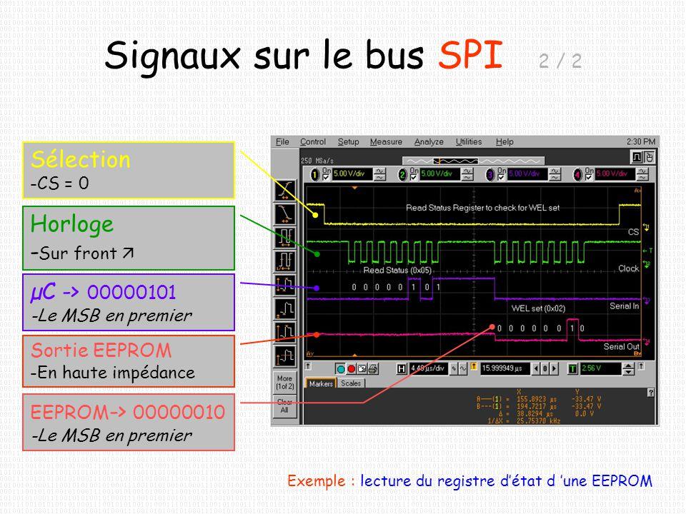 Signaux sur le bus SPI 2 / 2 Exemple : lecture du registre détat d une EEPROM Sélection -CS = 0 Horloge - Sur front µC -> 00000101 -Le MSB en premier