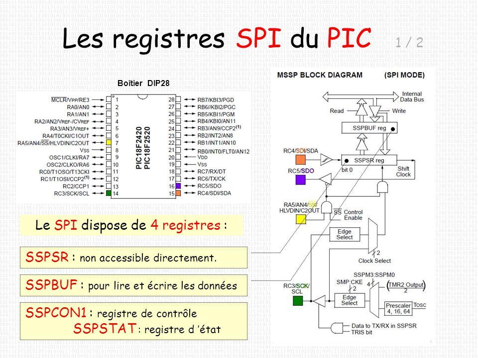SSPCON1 : registre de contrôle SSPSTAT : registre d état Les registres SPI du PIC 1 / 2 Boîtier DIP28 Le SPI dispose de 4 registres : SSPSR : non acce