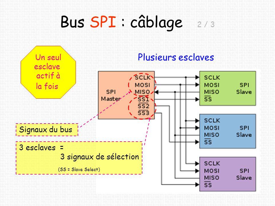 Bus SPI : câblage 3 / 3 Plusieurs esclaves en daisy chain – Guirlande – Cascade – Série – …… Sélection simultanée des esclaves Les esclaves sont en série ES->ES->ES->..