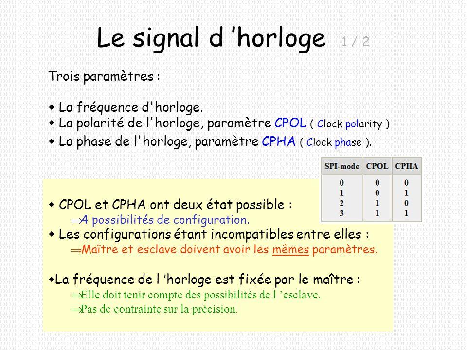 Le signal d horloge 1 / 2 Trois paramètres : La fréquence d'horloge. La polarité de l'horloge, paramètre CPOL ( Clock polarity ) La phase de l'horloge