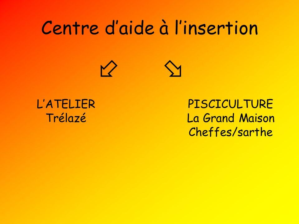 Centre daide à linsertion LATELIER Trélazé PISCICULTURE La Grand Maison Cheffes/sarthe