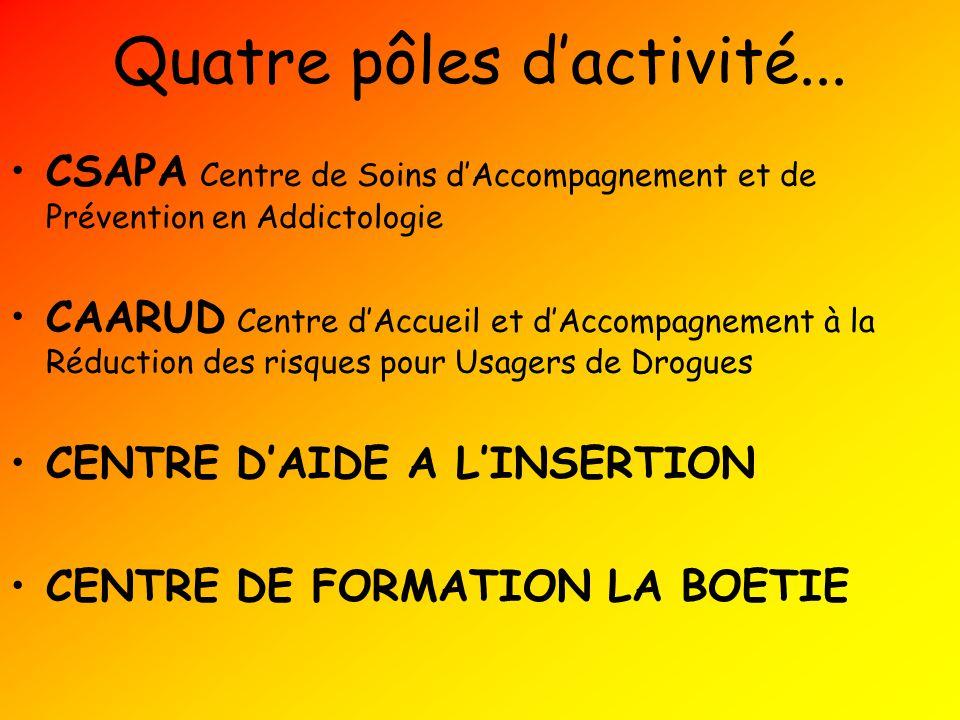 Quatre pôles dactivité... CSAPA Centre de Soins dAccompagnement et de Prévention en Addictologie CAARUD Centre dAccueil et dAccompagnement à la Réduct