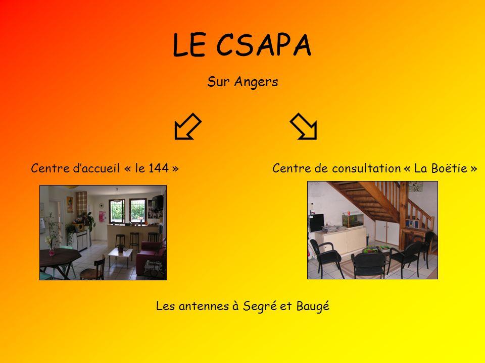 LE CSAPA Centre daccueil « le 144 »Centre de consultation « La Boëtie » Sur Angers Les antennes à Segré et Baugé