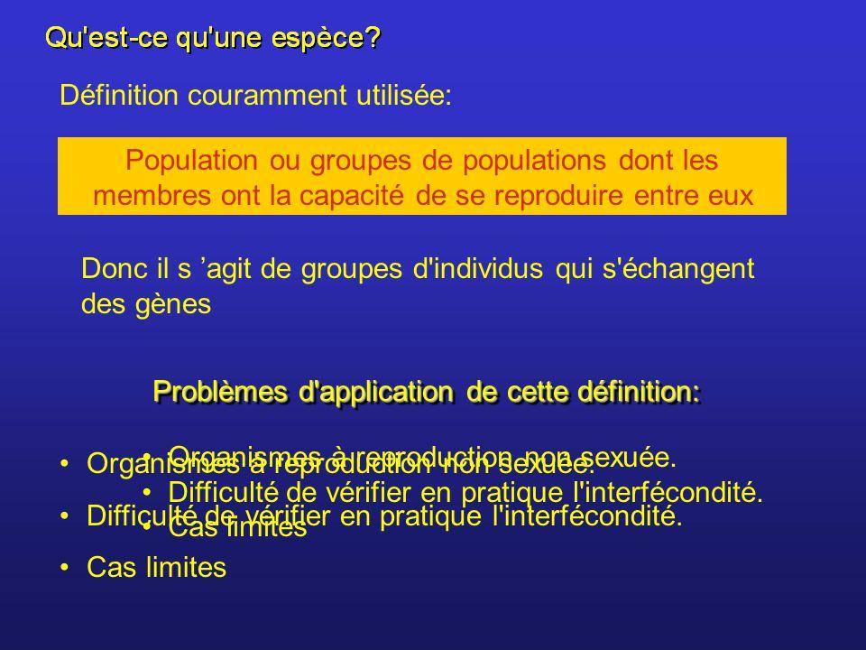 Définition couramment utilisée: Population ou groupes de populations dont les membres ont la capacité de se reproduire entre eux Donc il s agit de groupes d individus qui s échangent des gènes Problèmes d application de cette définition: Organismes à reproduction non sexuée.