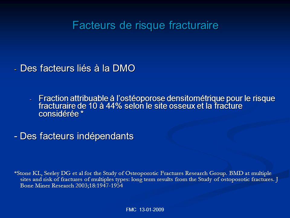 FMC 13-01-2009 Facteurs de risque fracturaire - Des facteurs liés à la DMO - Fraction attribuable à lostéoporose densitométrique pour le risque fractu