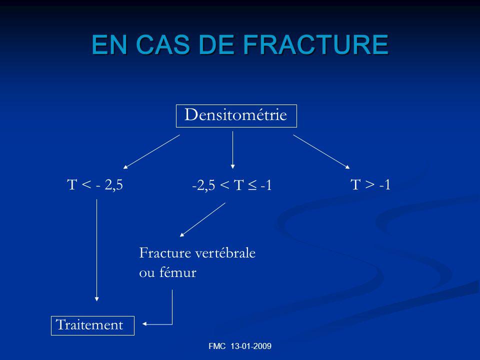 FMC 13-01-2009 EN CAS DE FRACTURE Densitométrie T < - 2,5 -2,5 < T -1 T > -1 Traitement Fracture vertébrale ou fémur