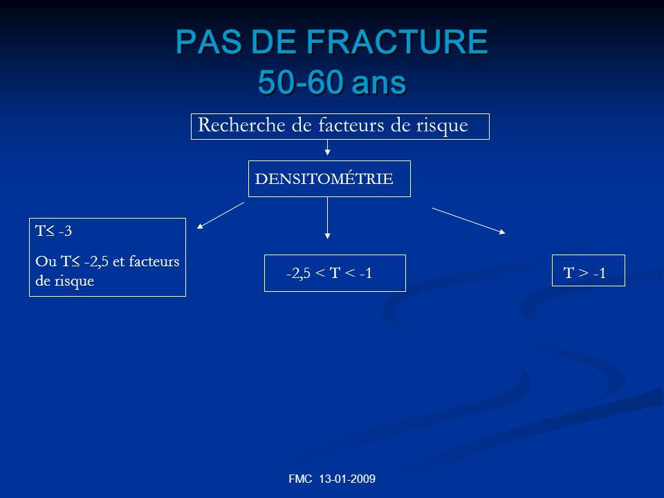 FMC 13-01-2009 PAS DE FRACTURE 50-60 ans Recherche de facteurs de risque DENSITOMÉTRIE T -3 Ou T -2,5 et facteurs de risque T > -1-2,5 < T < -1
