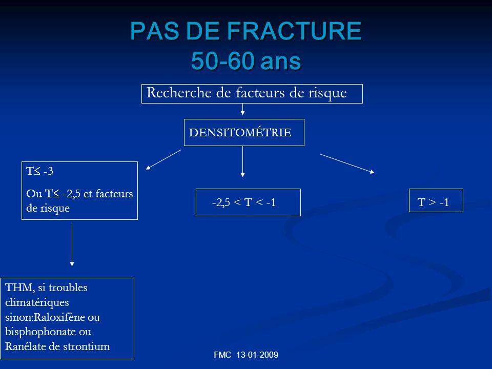 FMC 13-01-2009 PAS DE FRACTURE 50-60 ans Recherche de facteurs de risque DENSITOMÉTRIE T -3 Ou T -2,5 et facteurs de risque T > -1-2,5 < T < -1 THM, s