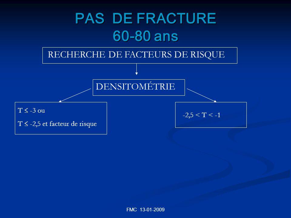FMC 13-01-2009 PAS DE FRACTURE 60-80 ans RECHERCHE DE FACTEURS DE RISQUE DENSITOMÉTRIE T -3 ou T -2,5 et facteur de risque -2,5 < T < -1