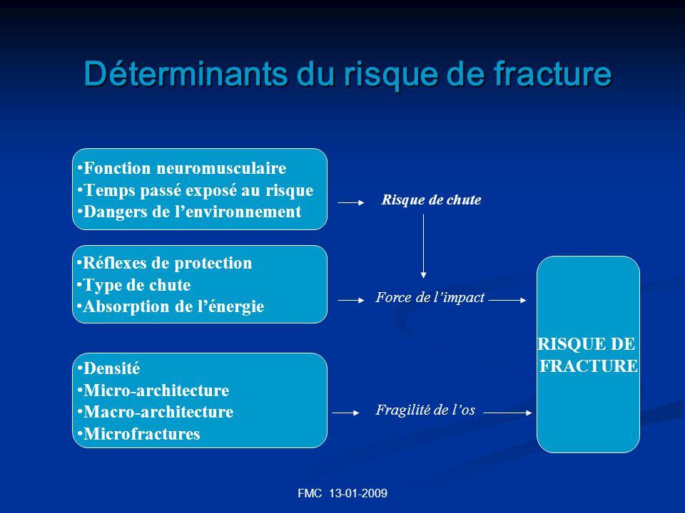 FMC 13-01-2009 EN CAS DE FRACTURE Densitométrie T < - 2,5 -2,5 < T -1 T > -1 Traitement Fracture vertébrale ou fémur Fracture périphérique Facteurs de risque associés