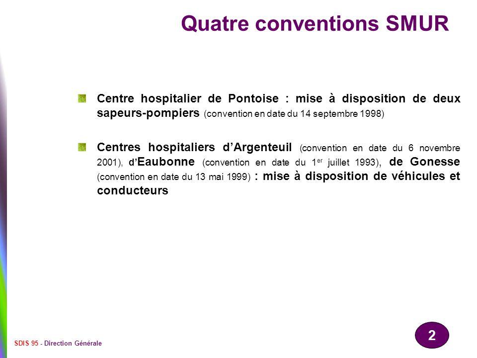 2 SDIS 95 - Direction Générale Quatre conventions SMUR Centre hospitalier de Pontoise : mise à disposition de deux sapeurs-pompiers (convention en dat