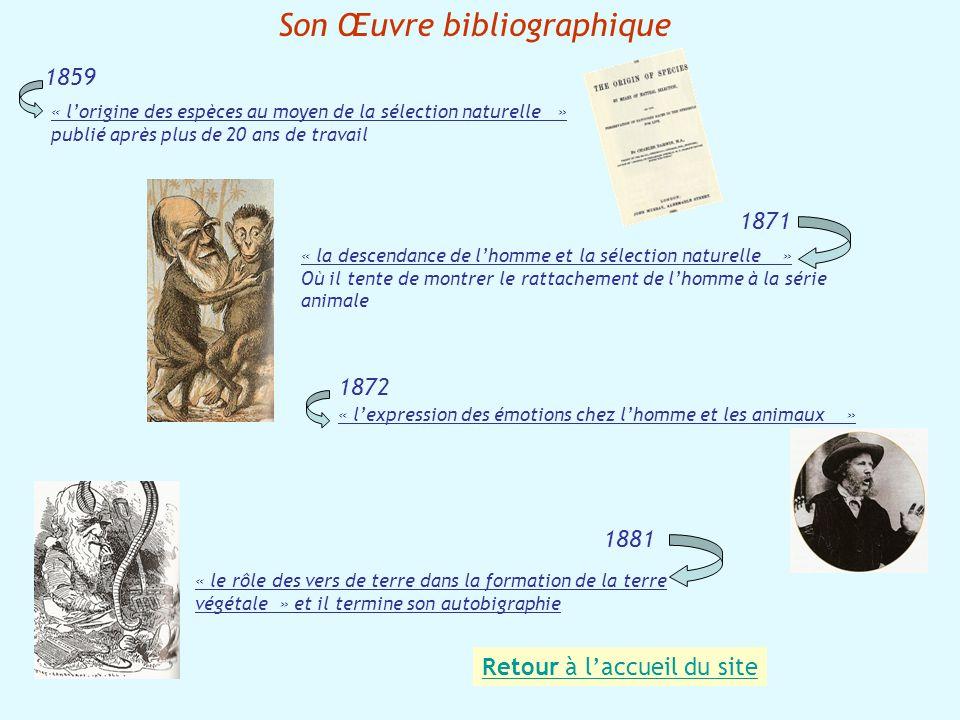 Son Œuvre bibliographique « lorigine des espèces au moyen de la sélection naturelle » publié après plus de 20 ans de travail 1859 1872 « lexpression d