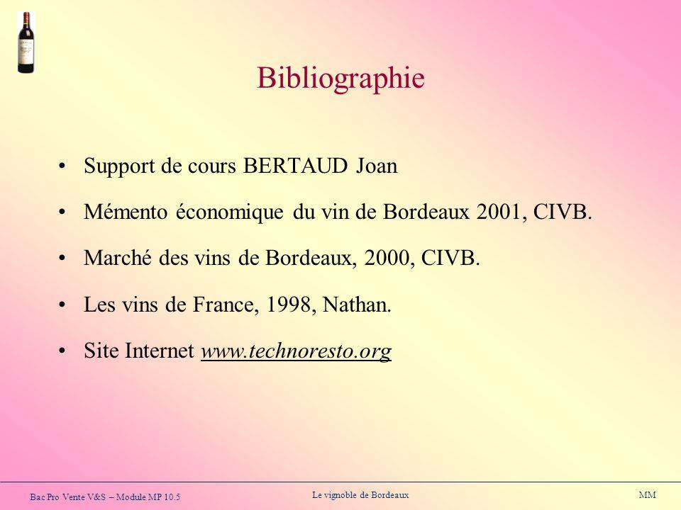 Bac Pro Vente V&S – Module MP 10.5 Le vignoble de Bordeaux MM Bibliographie Support de cours BERTAUD Joan Mémento économique du vin de Bordeaux 2001,