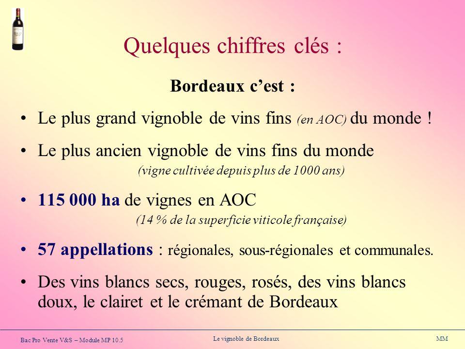 Bac Pro Vente V&S – Module MP 10.5 Le vignoble de Bordeaux MM Quelques chiffres clés : Bordeaux cest : Le plus grand vignoble de vins fins (en AOC) du