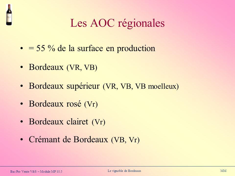 Bac Pro Vente V&S – Module MP 10.5 Le vignoble de Bordeaux MM Les AOC régionales = 55 % de la surface en production Bordeaux (VR, VB) Bordeaux supérie