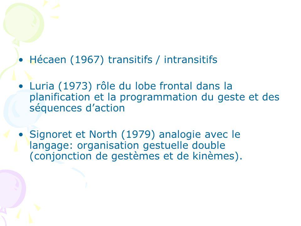 Hécaen (1967) transitifs / intransitifs Luria (1973) rôle du lobe frontal dans la planification et la programmation du geste et des séquences daction