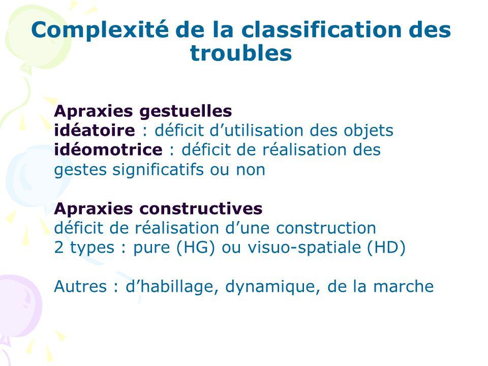 Complexité de la classification des troubles Apraxies gestuelles idéatoire : déficit dutilisation des objets idéomotrice : déficit de réalisation des
