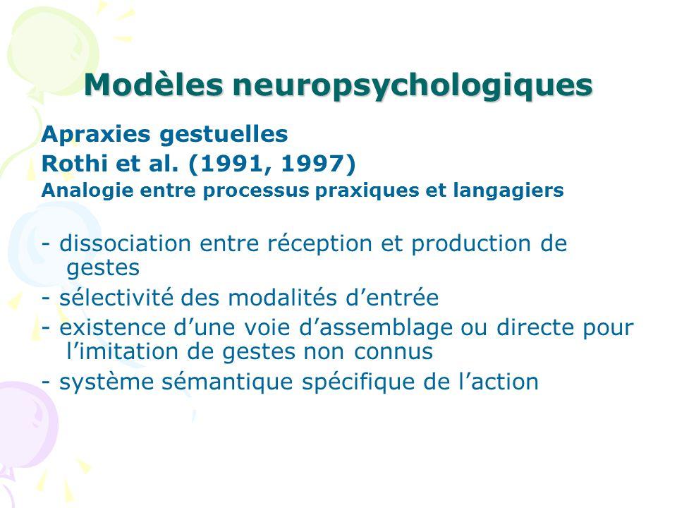Modèles neuropsychologiques Apraxies gestuelles Rothi et al. (1991, 1997) Analogie entre processus praxiques et langagiers - dissociation entre récept