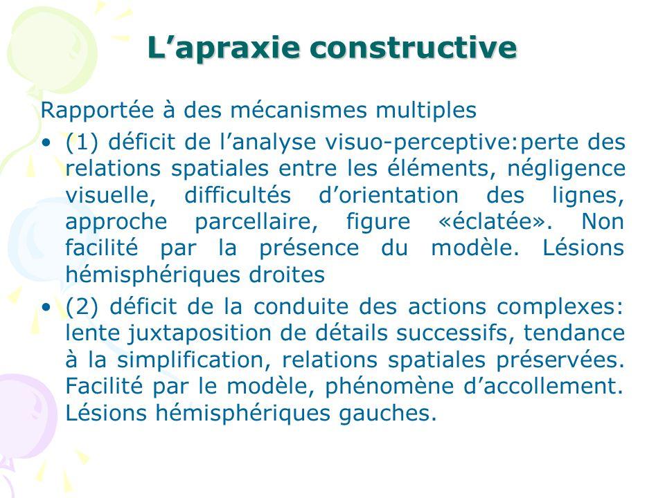 Lapraxie constructive Rapportée à des mécanismes multiples (1) déficit de lanalyse visuo-perceptive:perte des relations spatiales entre les éléments, négligence visuelle, difficultés dorientation des lignes, approche parcellaire, figure «éclatée».