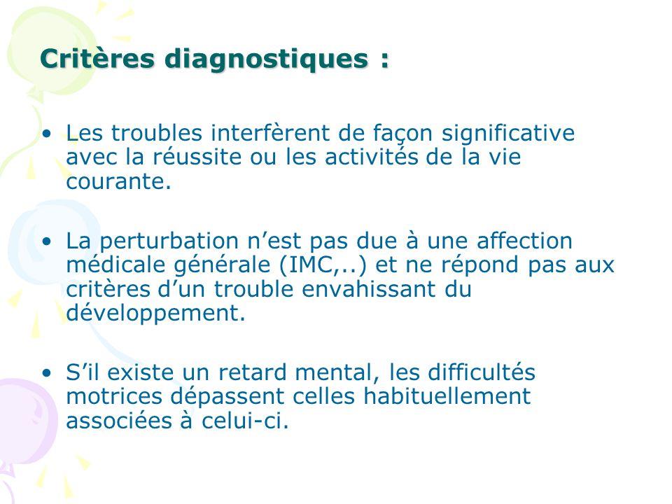 Critères diagnostiques : Les troubles interfèrent de façon significative avec la réussite ou les activités de la vie courante.