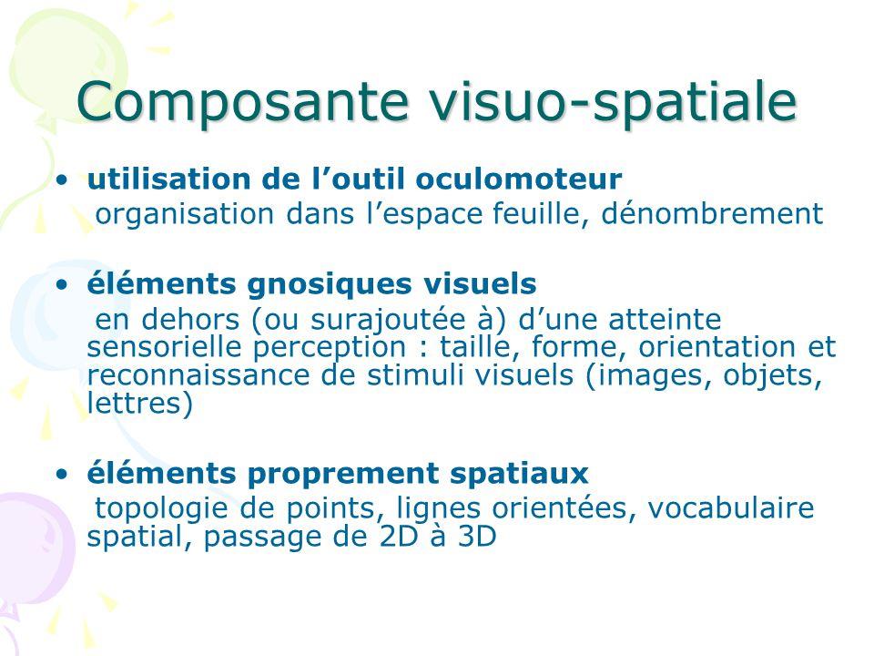Composante visuo-spatiale utilisation de loutil oculomoteur organisation dans lespace feuille, dénombrement éléments gnosiques visuels en dehors (ou s