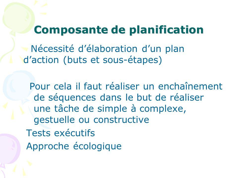 Composante de planification Nécessité délaboration dun plan daction (buts et sous-étapes) Pour cela il faut réaliser un enchaînement de séquences dans le but de réaliser une tâche de simple à complexe, gestuelle ou constructive Tests exécutifs Approche écologique