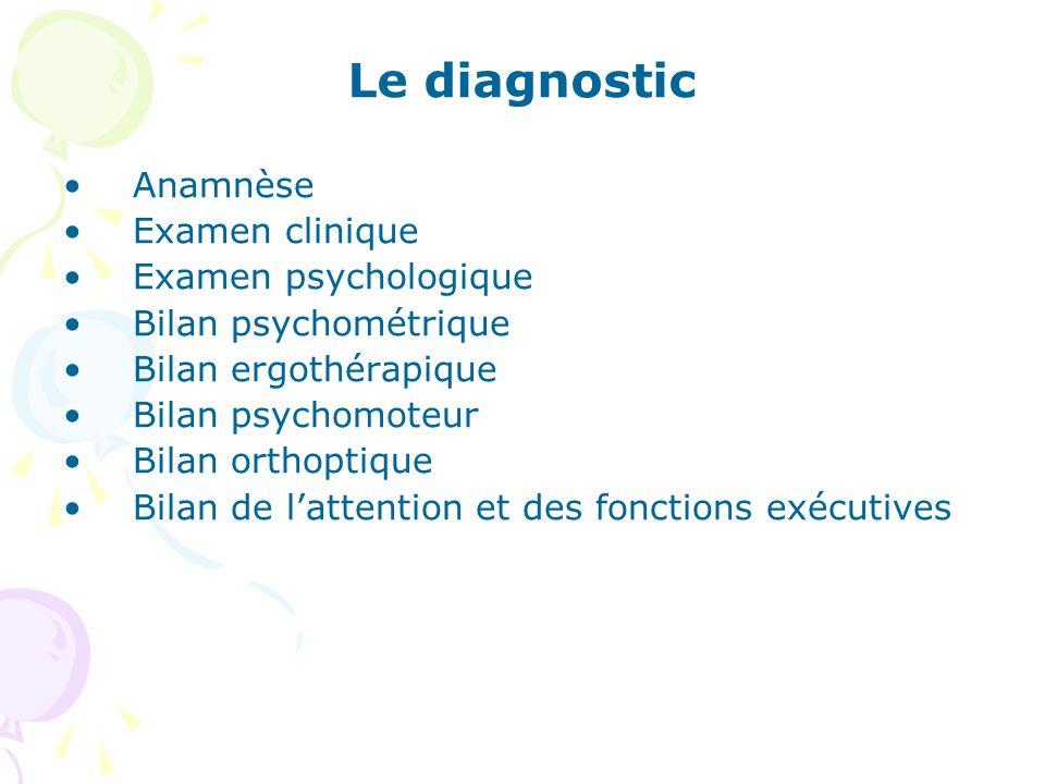 Le diagnostic Anamnèse Examen clinique Examen psychologique Bilan psychométrique Bilan ergothérapique Bilan psychomoteur Bilan orthoptique Bilan de la