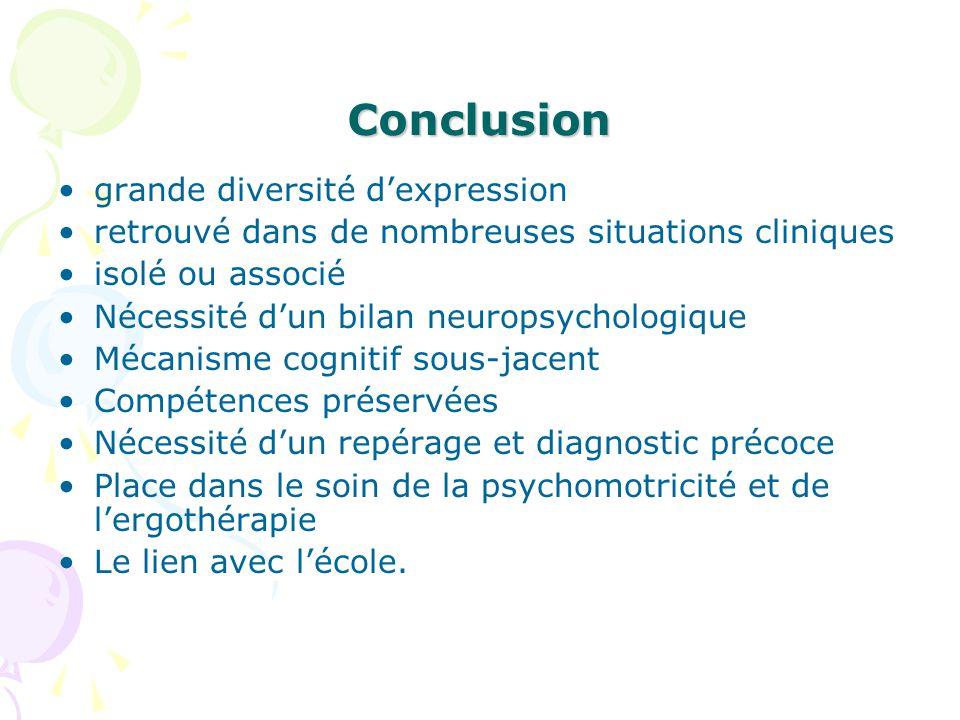 Conclusion grande diversité dexpression retrouvé dans de nombreuses situations cliniques isolé ou associé Nécessité dun bilan neuropsychologique Mécan