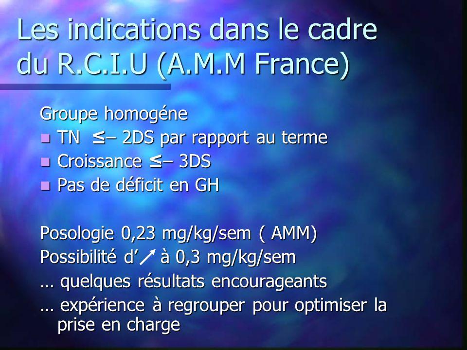 Les indications dans le cadre du R.C.I.U (A.M.M France) Groupe homogéne TN – 2DS par rapport au terme TN – 2DS par rapport au terme Croissance – 3DS C