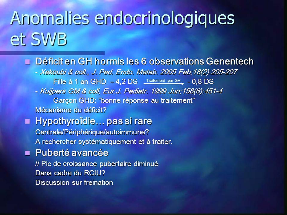 Anomalies endocrinologiques et SWB Déficit en GH hormis les 6 observations Genentech Déficit en GH hormis les 6 observations Genentech - Xekoubi & col