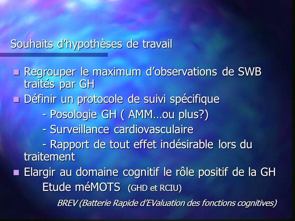 Souhaits dhypothèses de travail Regrouper le maximum dobservations de SWB traités par GH Regrouper le maximum dobservations de SWB traités par GH Défi