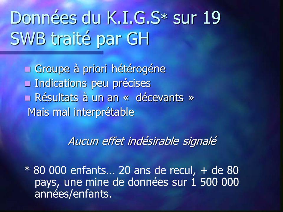 Données du K.I.G.S * sur 19 SWB traité par GH Groupe à priori hétérogéne Groupe à priori hétérogéne Indications peu précises Indications peu précises