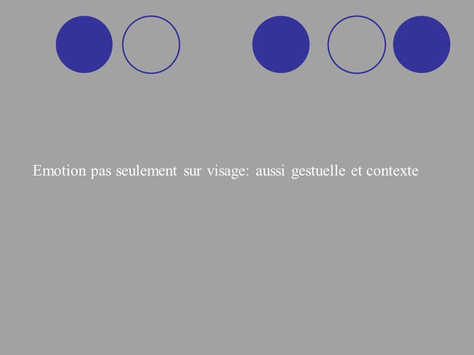 Emotion pas seulement sur visage: aussi gestuelle et contexte