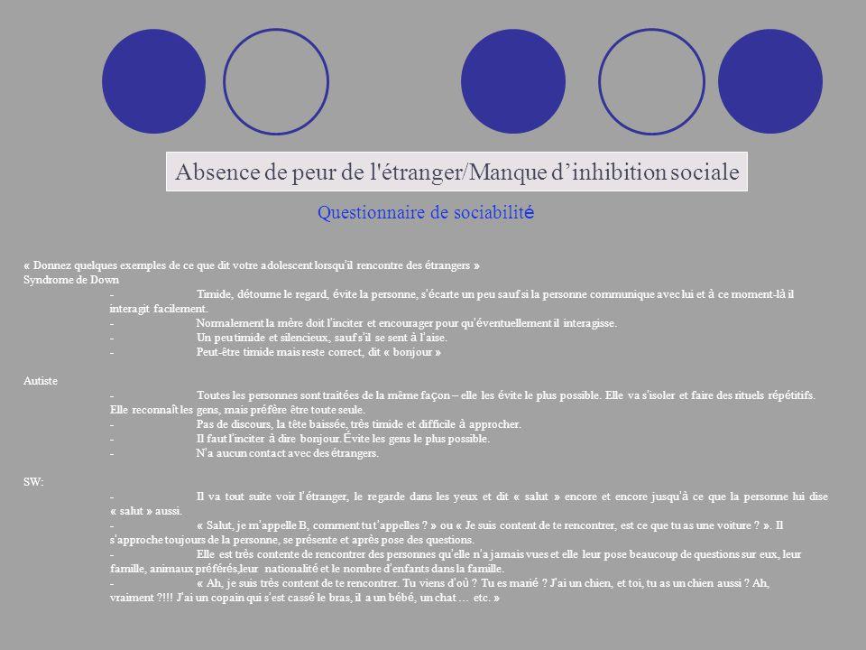 Méthode Fausse croyance 2 Tests Attribution dintention Visuelle 2 Modalités Verbale SW 2 Groupes Contrôles