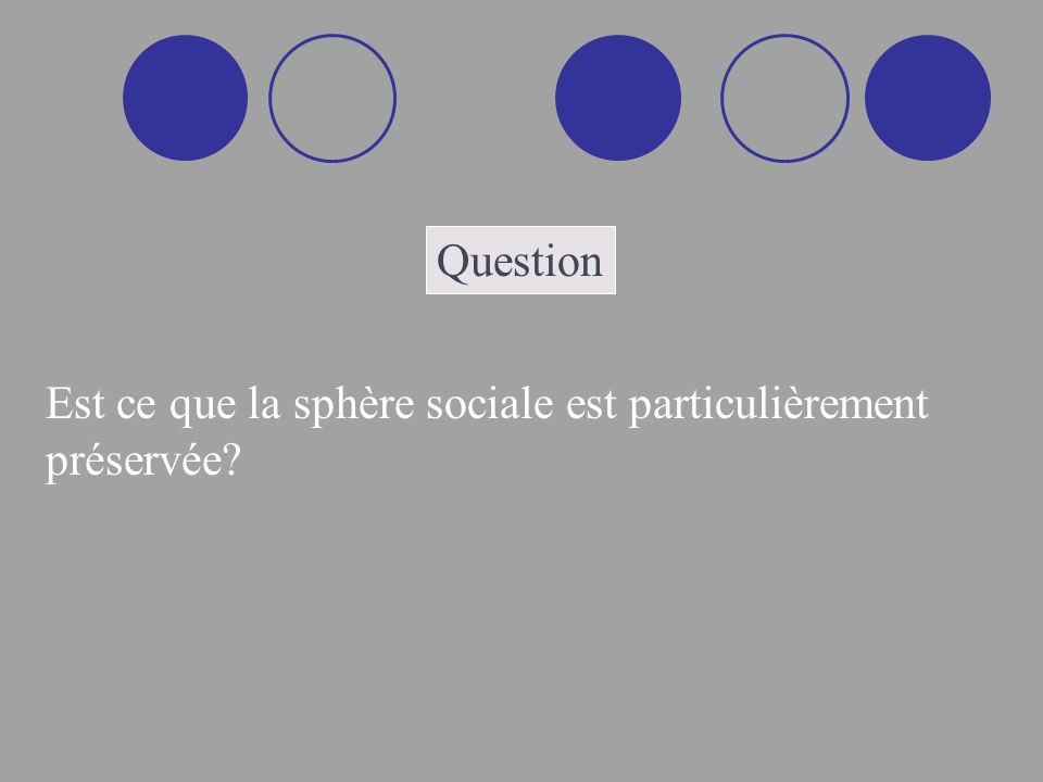 Est ce que la sphère sociale est particulièrement préservée? Question