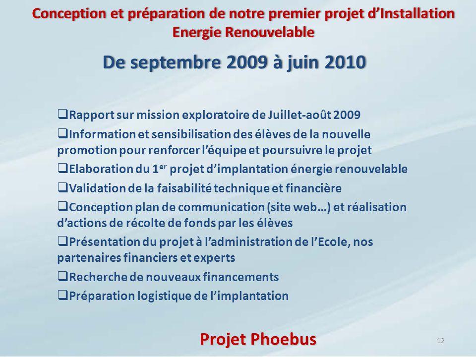 Conception et préparation de notre premier projet dInstallation Energie Renouvelable 12 Rapport sur mission exploratoire de Juillet-août 2009 Informat