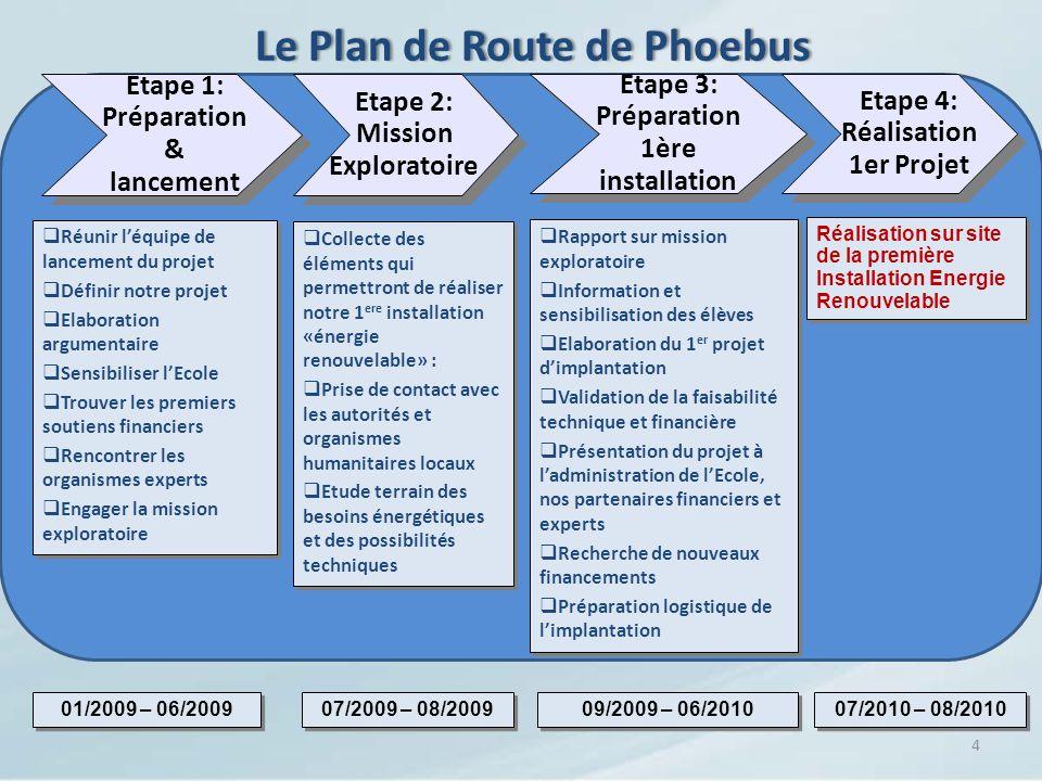 Le Plan de Route de PhoebusLe Plan de Route de Phoebus 4 01/2009 – 06/2009 Réunir léquipe de lancement du projet Définir notre projet Elaboration argu