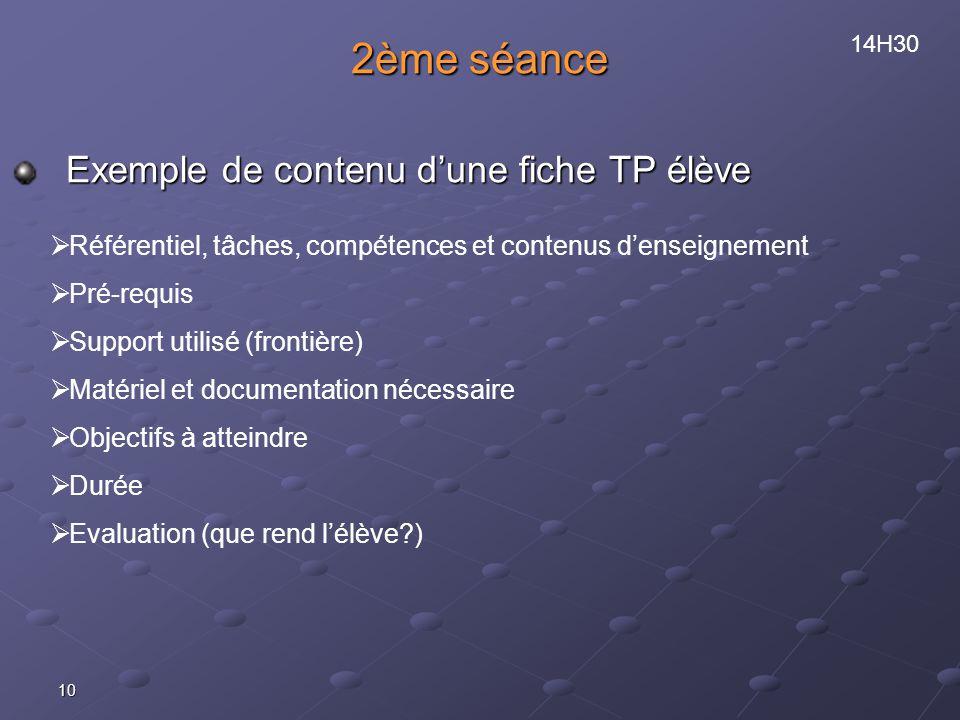 10 2ème séance Exemple de contenu dune fiche TP élève Référentiel, tâches, compétences et contenus denseignement Pré-requis Support utilisé (frontière