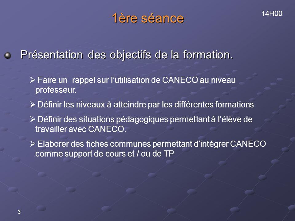 3 1ère séance Présentation des objectifs de la formation. Faire un rappel sur lutilisation de CANECO au niveau professeur. Définir les niveaux à attei