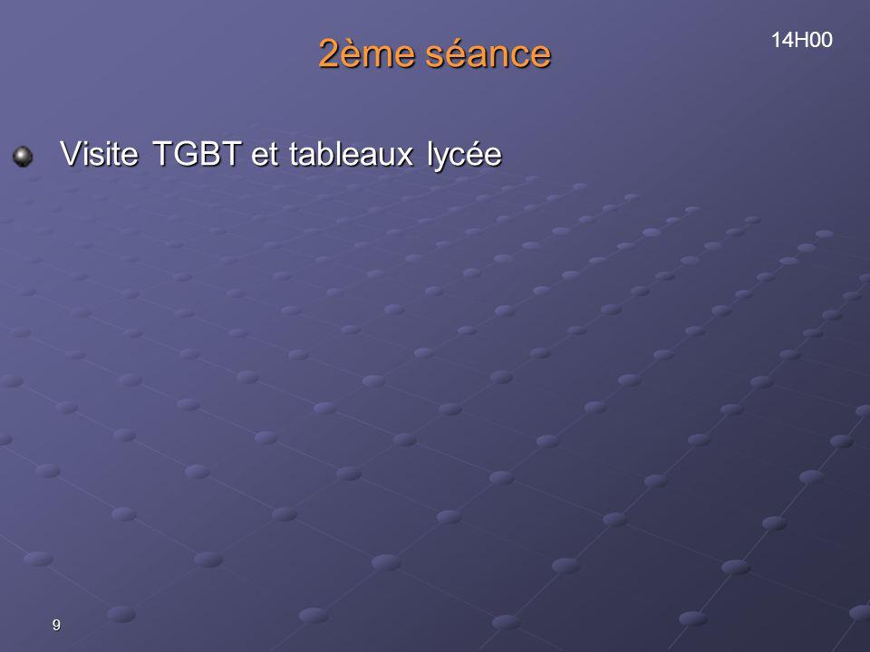 9 2ème séance Visite TGBT et tableaux lycée 14H00