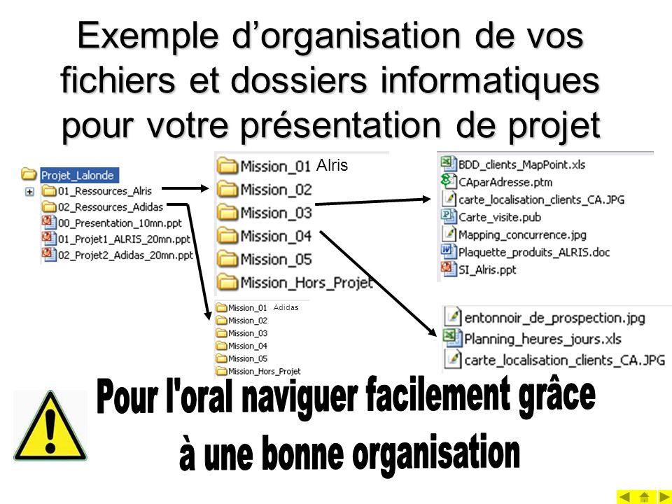 Exemple dorganisation de vos fichiers et dossiers informatiques pour votre présentation de projet Alris Adidas