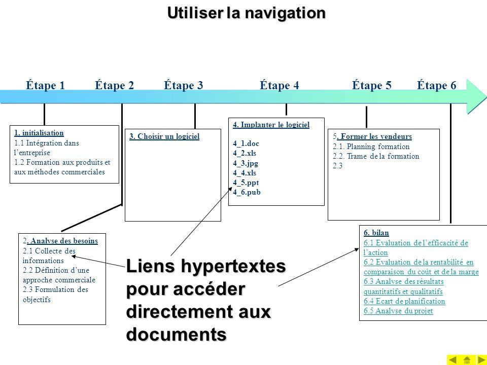 3.Choisir un logiciel 4. Implanter le logiciel 4_1.doc 4_2.xls 4_3.jpg 4_4.xls 4_5.ppt 4_6.pub 6.
