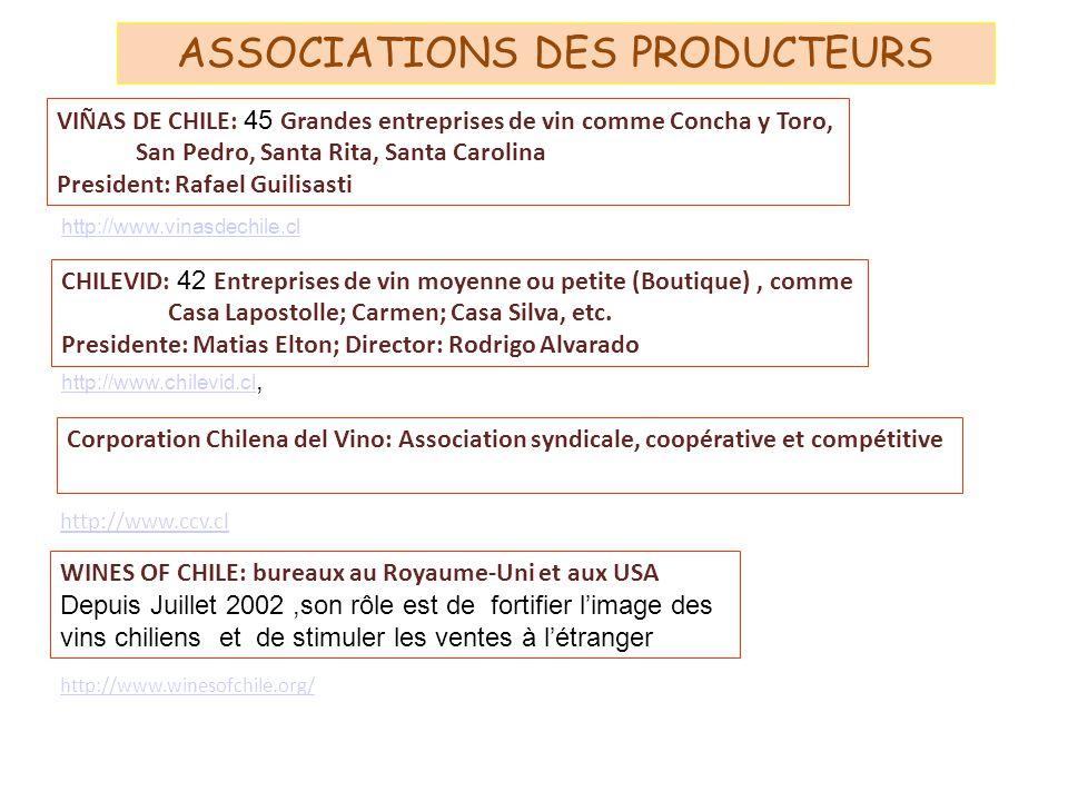 ASSOCIATIONS DES PRODUCTEURS VIÑAS DE CHILE: 45 Grandes entreprises de vin comme Concha y Toro, San Pedro, Santa Rita, Santa Carolina President: Rafae