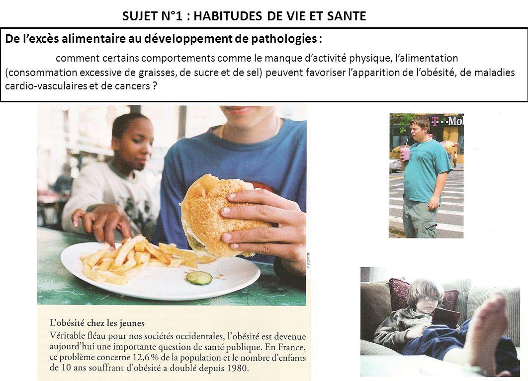 SUJET N°1 : HABITUDES DE VIE ET SANTE De lexcès alimentaire au développement de pathologies : comment certains comportements comme le manque dactivité