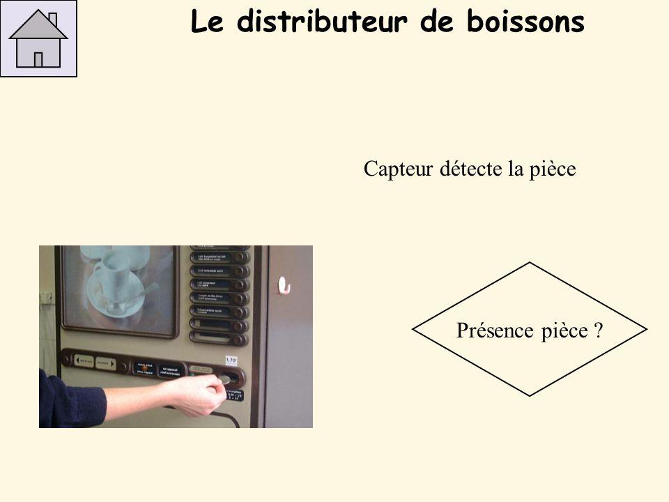 Capteur détecte la pièce Présence pièce ? Le distributeur de boissons