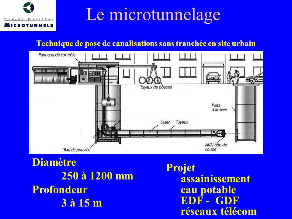 Le microtunnelage Technique de pose de canalisations sans tranchée en site urbain Diamètre 250 à 1200 mm Profondeur 3 à 15 m Projet assainissement eau potable EDF - GDF réseaux télécom