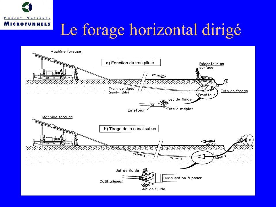 Incidence des interruptions de fonçage Évolution de la poussée de fonçage en fonction de la longueur forée Début lubrification