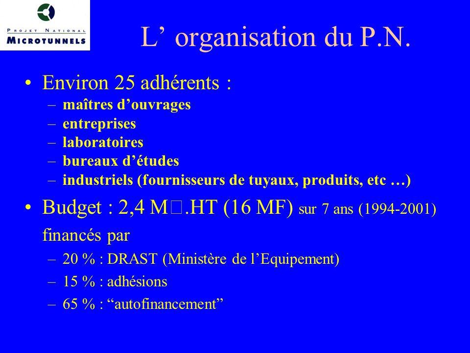 L organisation du P.N.